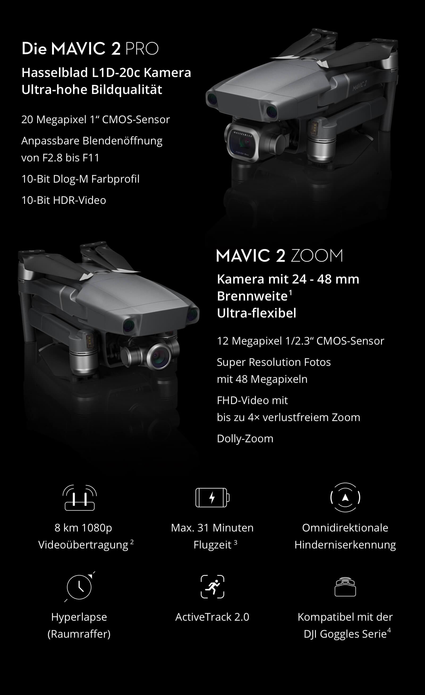 mavic-2-story-002