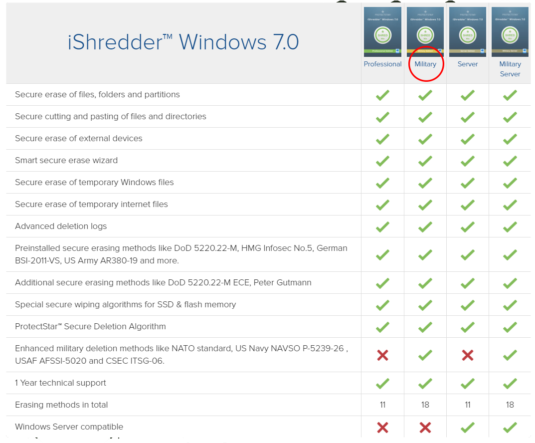 ishredder-windows-7-milit-rversion